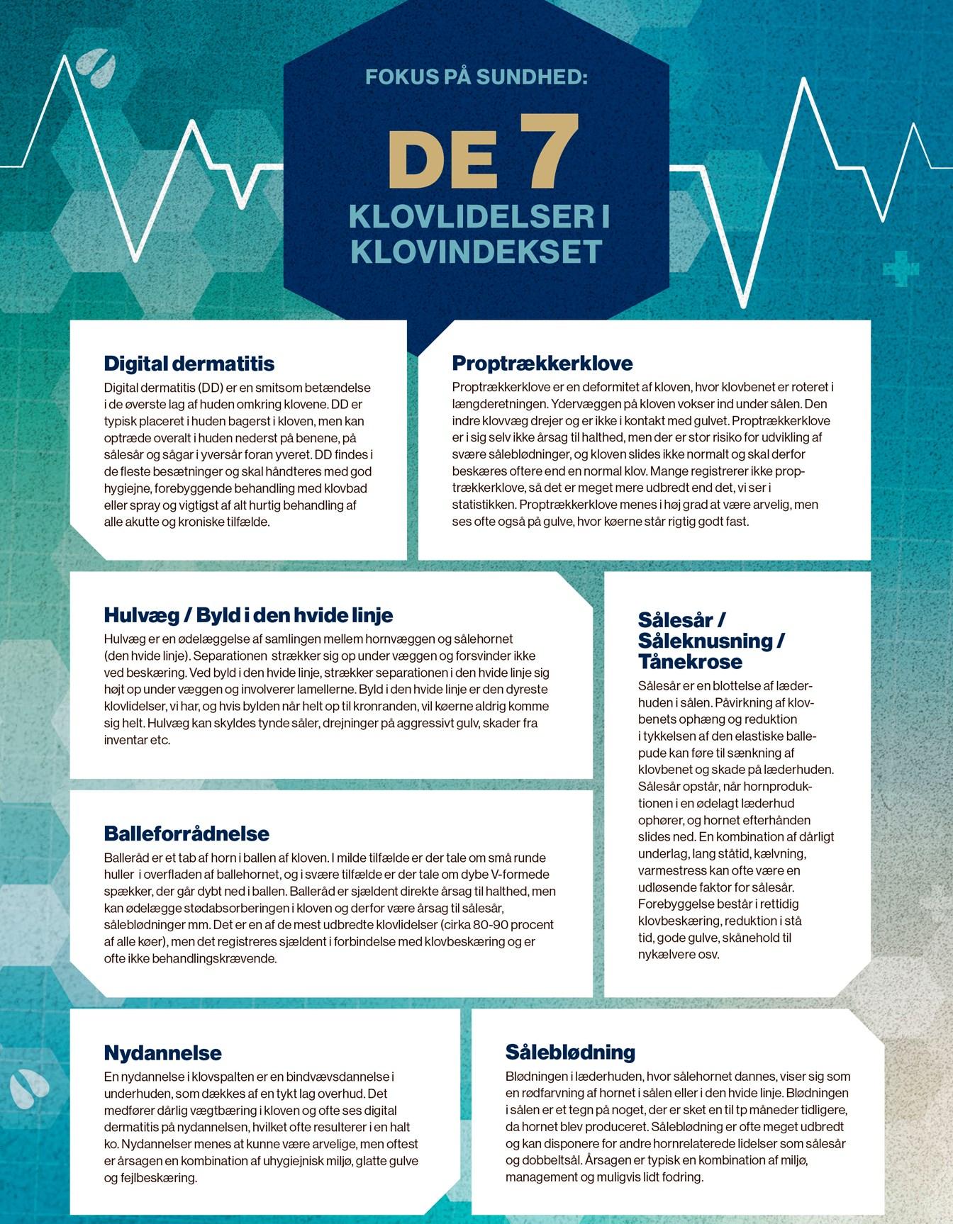 Klovsygdomme I Indeks
